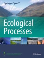Ecological Processes cover